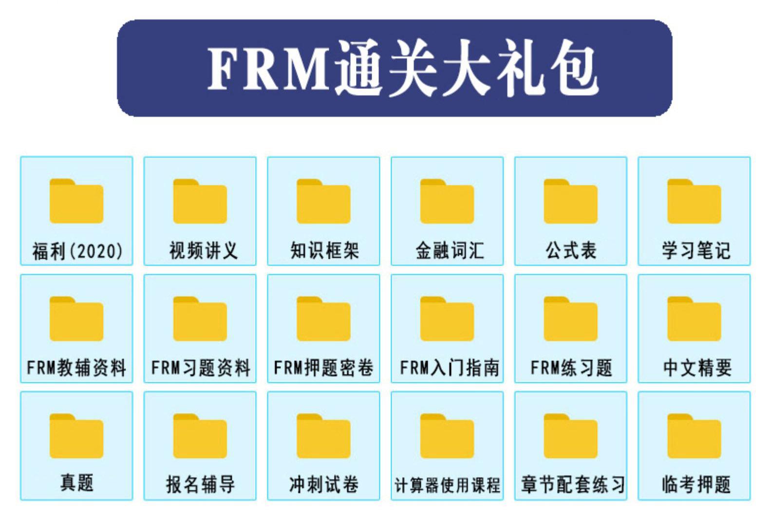 FRM学习计划